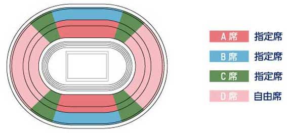 オリンピックスタジアムの席種(女子サッカー決勝)