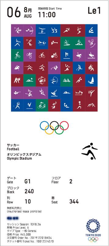 東京五輪女子サッカー決勝の観戦チケット
